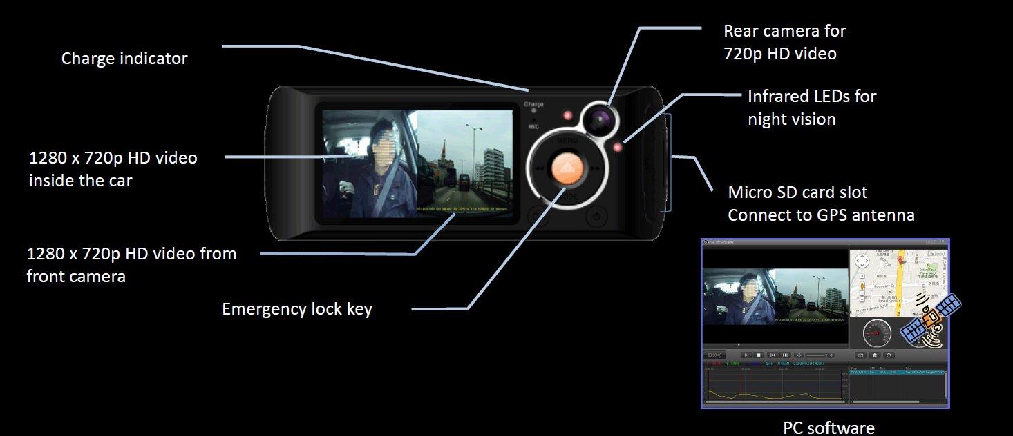 innoo tech dash cam manual
